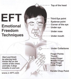 EFT chart- Celine Elise Alvarez- Inner Growth Therapy